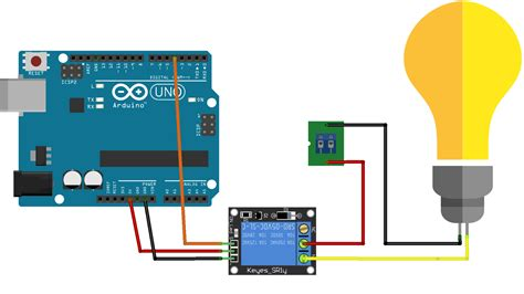 understanding relay  electronics   types