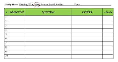 table sheets 8 steps for using study sheets to get your students ready for the test treetopsecret education