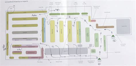 Gas Station Floor Plans deconstructing waitrose well their store layout