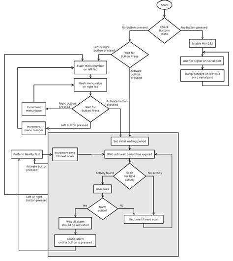 program for flowcharts archives