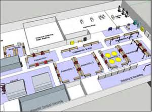 manufacturing shop floor layout design lean factory design lean plant layout cas
