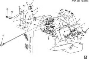 1998 chevrolet 454 rv engine specs autos post