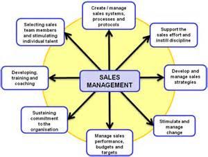 barrett salesblog