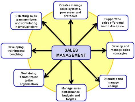 diagram manager barrett salesblog