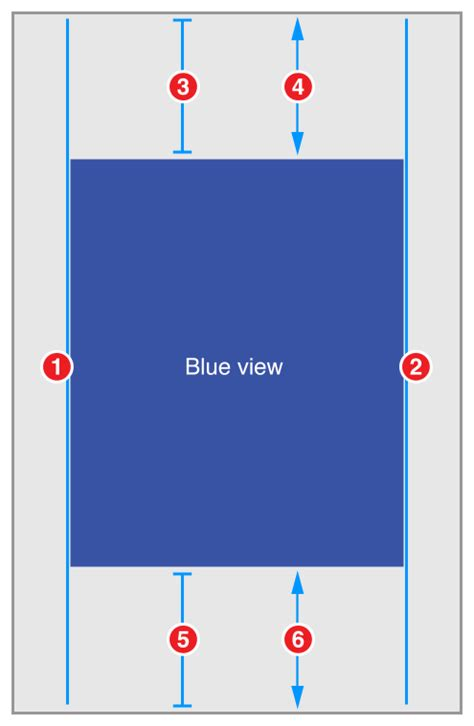 bottom layout guide constraint auto layout guide simple constraints