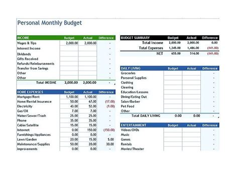 Budget Assumptions Template Cool Budget Template Google You Definitely Have To Use Today Excel Assumptions Template
