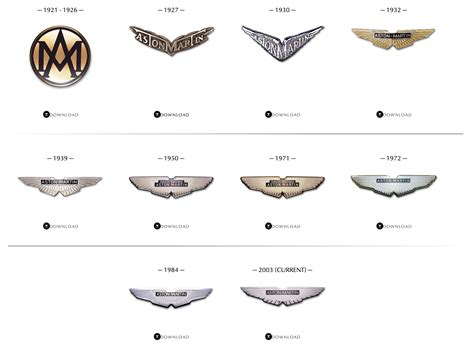aston martin symbol 15 things only the selected few know about aston martin