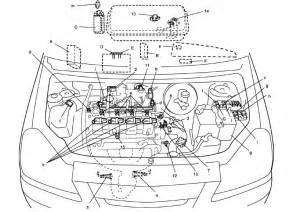 2005 chevrolet bu wiring diagram setalux us 2005 chevrolet bu wiring diagram 2002 chevy knock sensor location