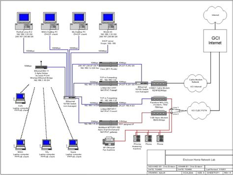 home network wiring diagram wiring diagram midoriva