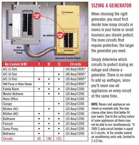 how to size a home generator 28 images 8 best images