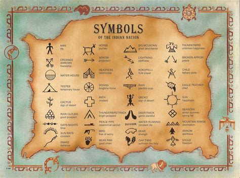 meaning of bon voyage in hindi 17 meilleures id 233 es 224 propos de symboles am 233 rindiens sur