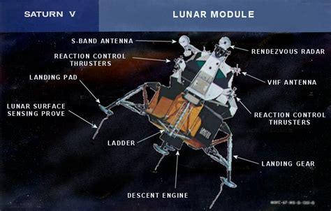 lunar module diagram file lunar module diagram jpg wikimedia commons