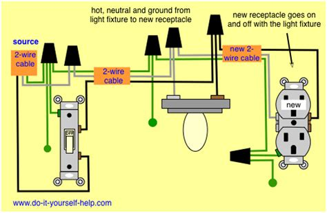 electrical receptacles wiring diagrams electrical junction