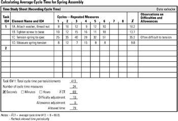 Time Study Worksheet by Time Study Worksheet Worksheets Releaseboard Free