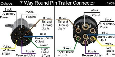 solved wiring diagram 7 pin trailer fixya