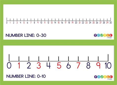 printable number line for kindergarten printable number line to 10 new calendar template site