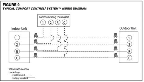 rheem wiring diagrams 21 wiring diagram images wiring