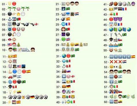 preguntas divertidas para tinder juegos con emojis para whatsapp mira c 243 mo hacerlo