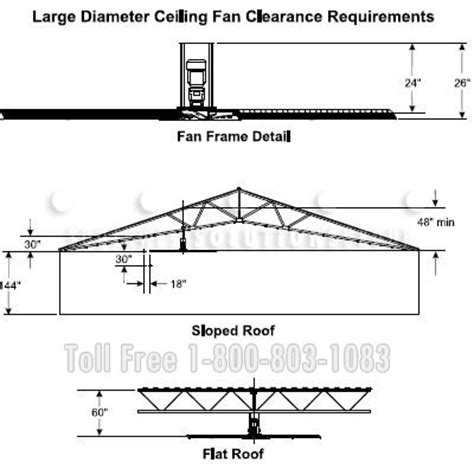 high velocity low speed fans large diameter industrial fans reduce warehouse heat