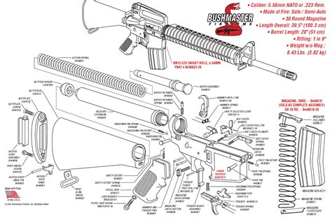 ar 15 rifle parts diagram ar 15 upper receiver schematic wiring diagrams wiring