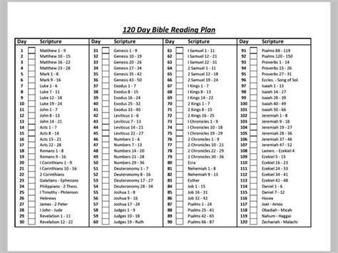 free printable bible reading schedule calendar template 2016