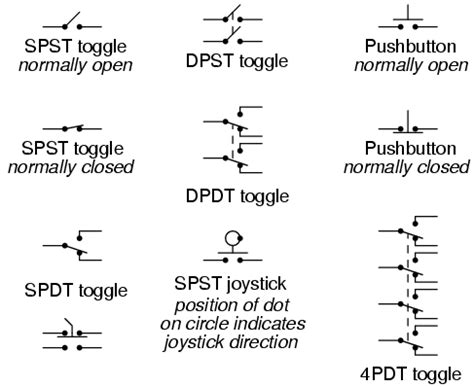 switches actuated circuit schematic symbols