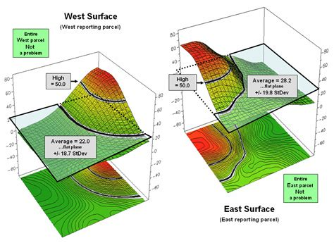 spatial pattern definition geography a framework for gis modeling