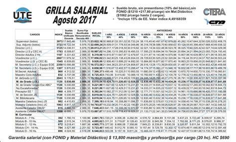 sueldo docente caba 2016 grilla salarial educacion superior grilla salarial