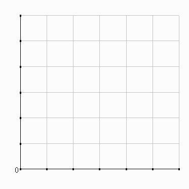 Calendar Graph Template