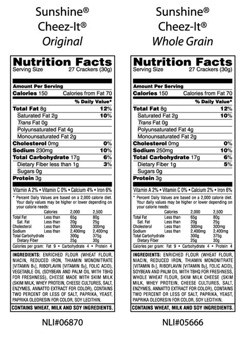 5 nutrients in whole grains lawsuit targets cheez its use of the phrase whole