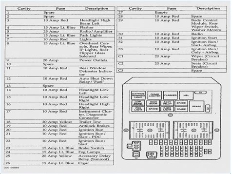 1997 jeep grand electrical wiring wiring diagram