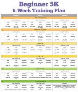 beginner 5k plan in just six weeks race