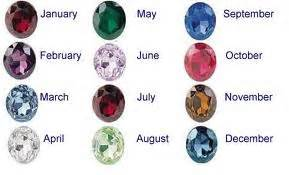 what is june birthstone color louises scrapperie llc challenge june birthstones meets