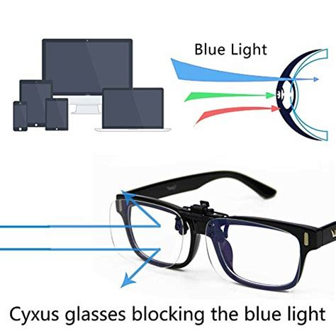 what is the blue light filter on my phone cyxus 2 pack blue light filter clip on computer reading