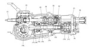 Subaru Outback Transmission Problems Question For Subaru Manual Transmission Owners