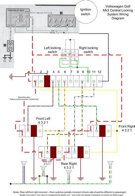 golf mk3 aaz wiring diagrams needed in mk5 diagram