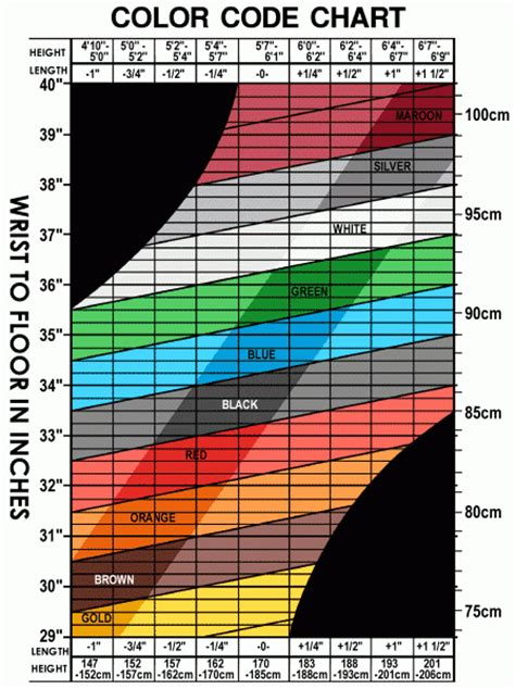 ping color dots optimus 5 search image ping club length chart