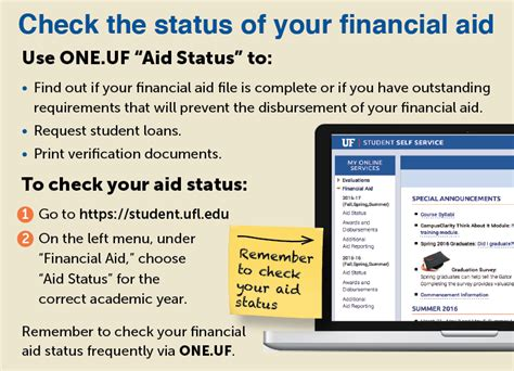 Uf Financial Aid Office by Sfa Summer 2017 Newsletter Uf Office For Student