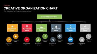 Bar Table Target Creative Organization Chart Slidebazaar