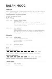 Pizza Delivery Driver Resume by Chauffeur Livreur Exemple De Cv Base De Donn 233 Es Des Cv De Visualcv