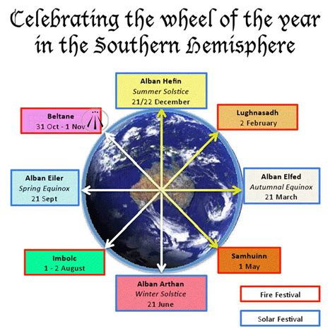 the modern witchcraft guide to the wheel of the year fromâ samhain to yule your guide to the wiccan holidays books magic white moon wheel of the year southern hemisphere