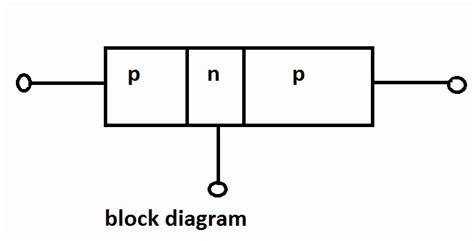 pnp transistor circuit diagram pnp transistor circuit symbol