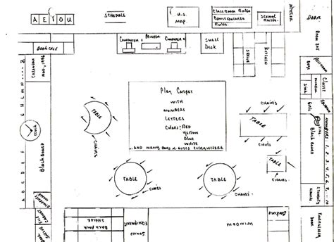 classroom layout types types of classroom setting pictures to pin on pinterest