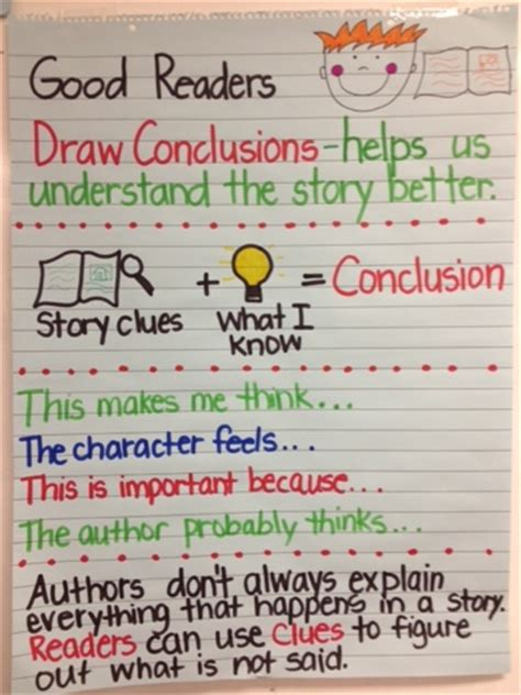 Drawing Conclusions by I Teaching Drawing Conclusions