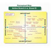 Brand Positioning And Perceptual Maps  Branding Strategy Insider