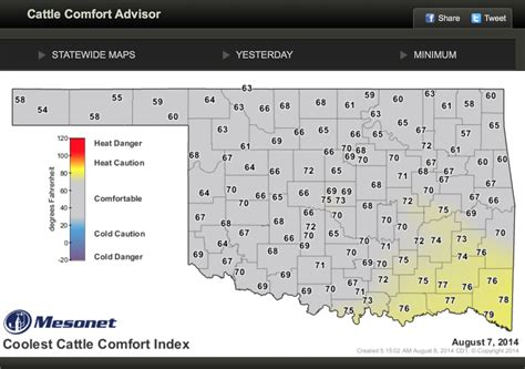 comfort index heat and cattle comfort weather and agriculture a