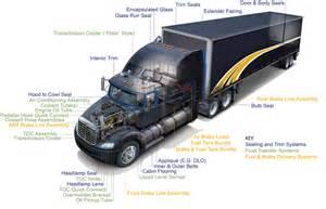 Truck Parts And Trailer Accessories Tractor Trailer Fifth Wheel Diagrams Semi Tractor Trailer