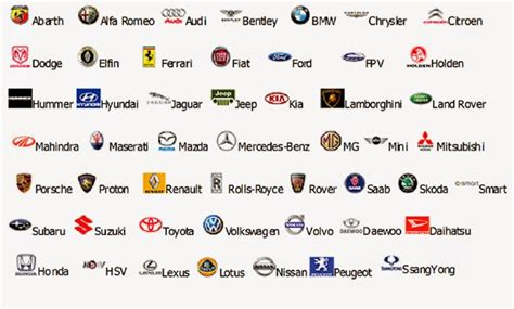 all car logos and names in the world all car brand logos and names in the world cars image 2018