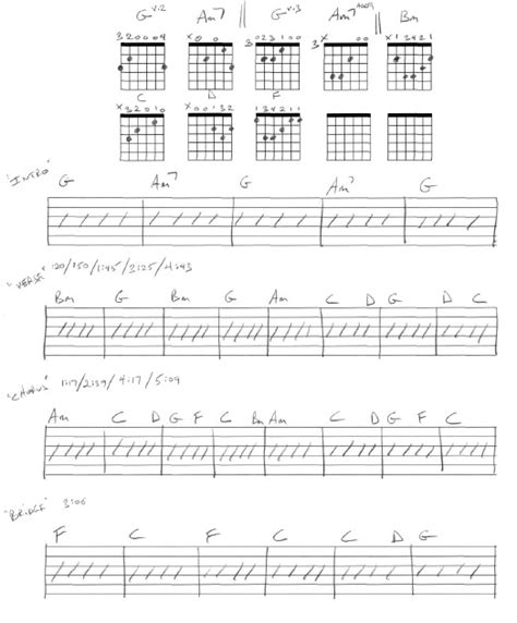 Guitar Tutorial Wild Horses   guitar lessons with roger keplinger quot wild horses quot by the