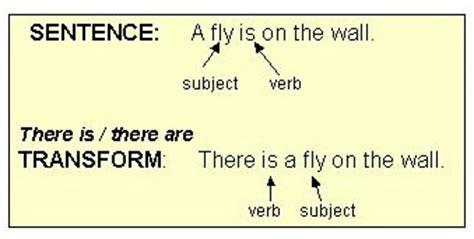sentence pattern changer exles